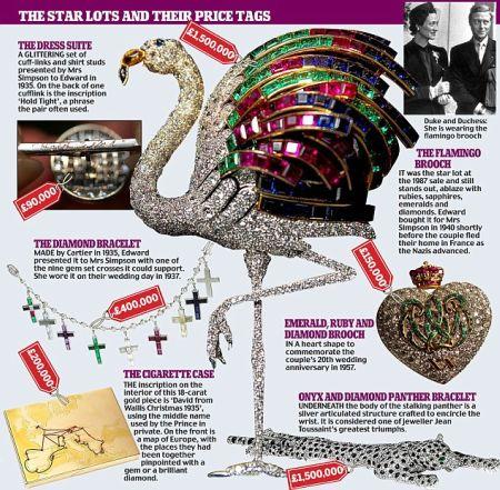 Wallis Simpson Jewels