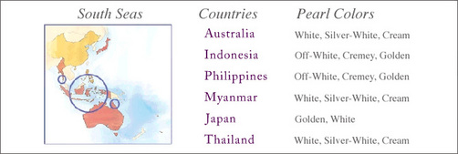 Places around the world where south sea pearls are farmed