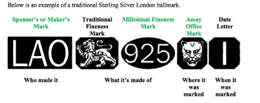 hallmarking-in-great-britain-2