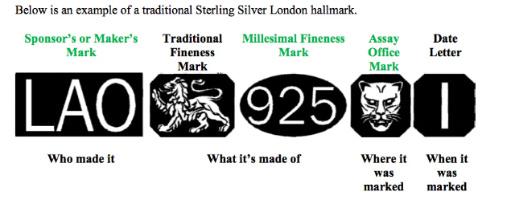 hallmarking-in-great-britain-2