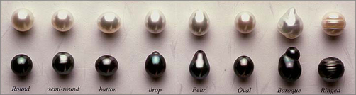 Antique-Jewelry_Investor_South Sea Pearl shapes